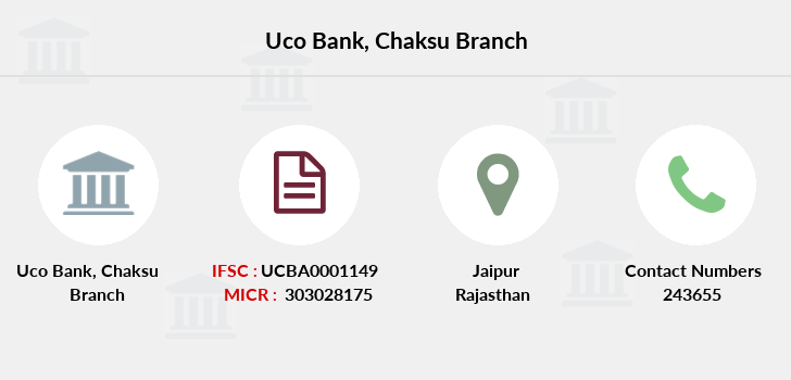 Uco-bank Chaksu branch