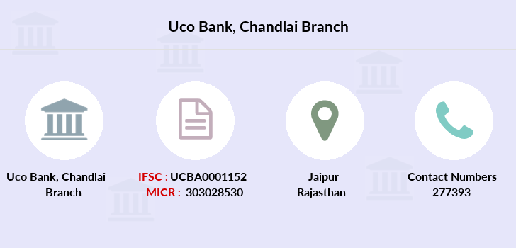 Uco-bank Chandlai branch