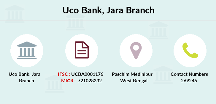 Uco-bank Jara branch