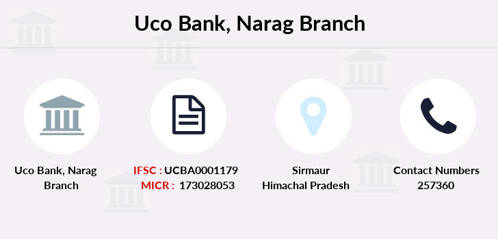 Uco-bank Narag branch