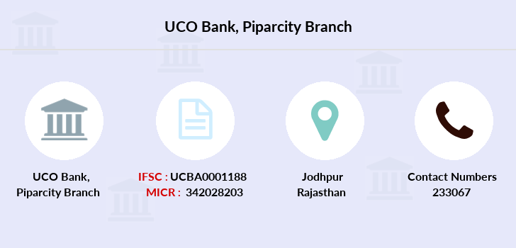 Uco-bank Piparcity branch