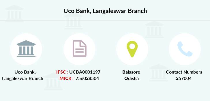 Uco-bank Langaleswar branch
