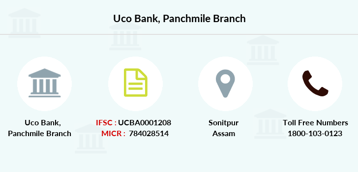 Uco-bank Panchmile branch