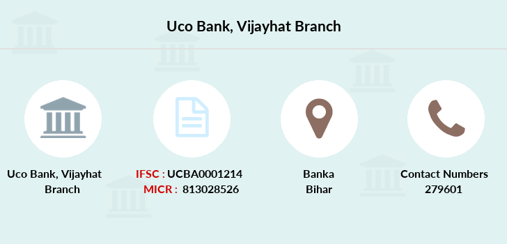 Uco-bank Vijayhat branch