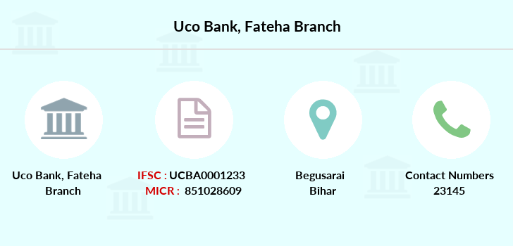 Uco-bank Fateha branch