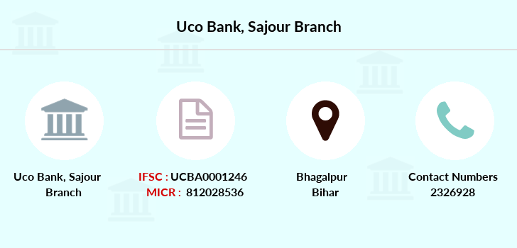 Uco-bank Sajour branch
