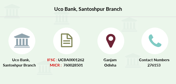 Uco-bank Santoshpur branch