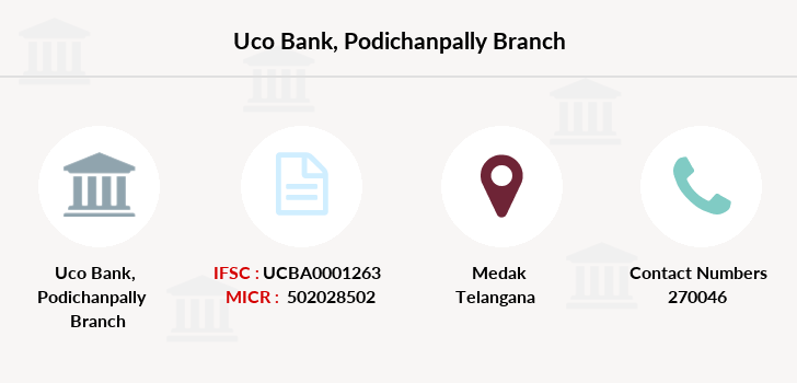 Uco-bank Podichanpally branch