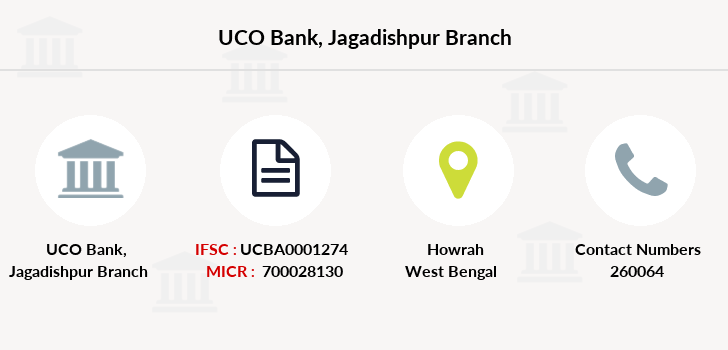 Uco-bank Jagadishpur branch