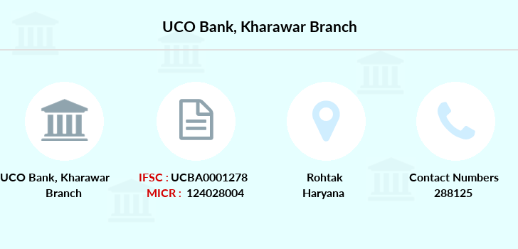 Uco-bank Kharawar branch
