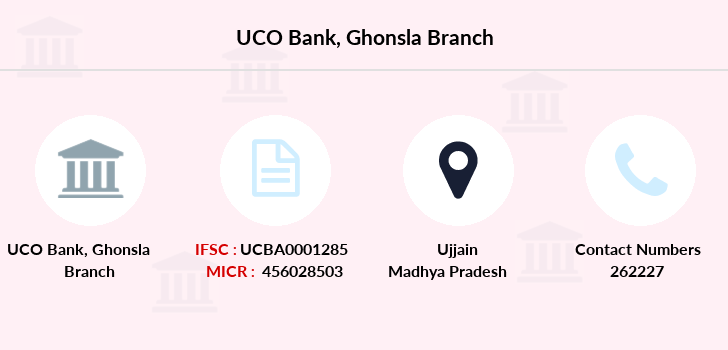 Uco-bank Ghonsla branch