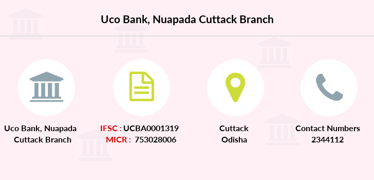 Uco-bank Nuapada-cuttack branch