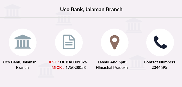Uco-bank Jalaman branch
