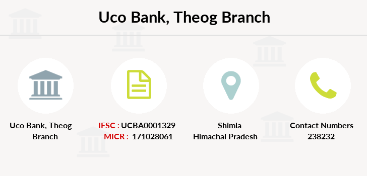 Uco-bank Theog branch
