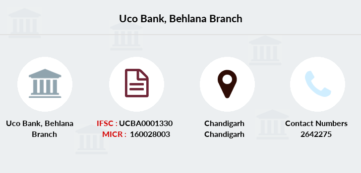 Uco-bank Behlana branch