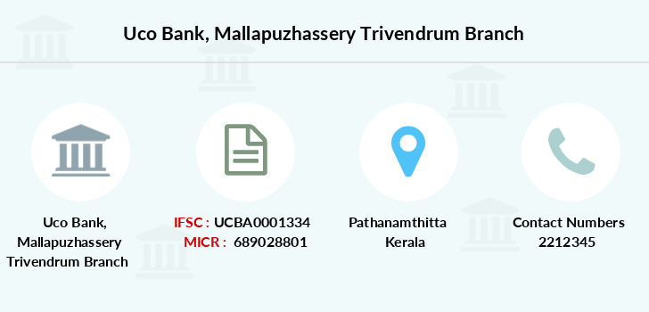 Uco-bank Mallapuzhassery-trivendrum branch