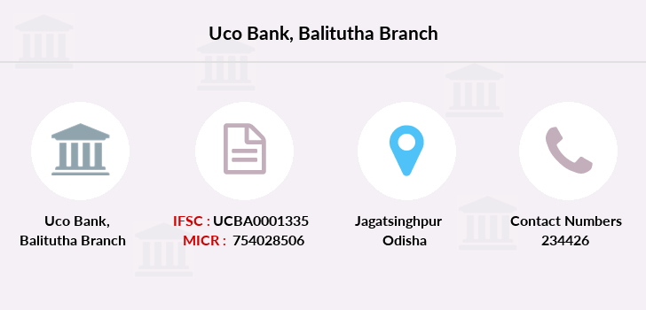 Uco-bank Balitutha branch