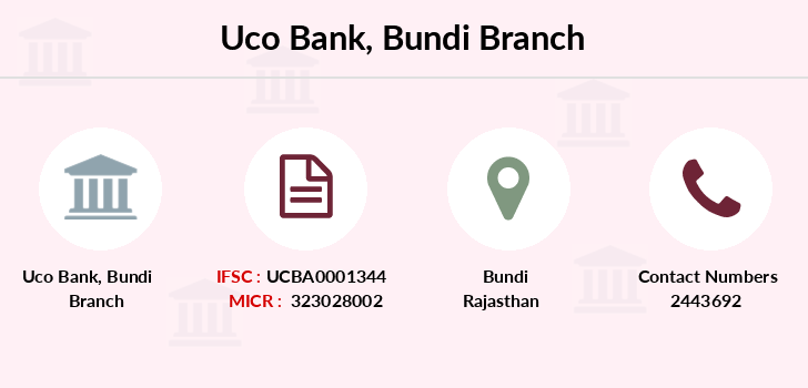 Uco-bank Bundi branch