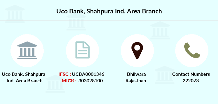 Uco-bank Shahpura-ind-area branch