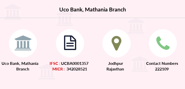 Uco-bank Mathania branch
