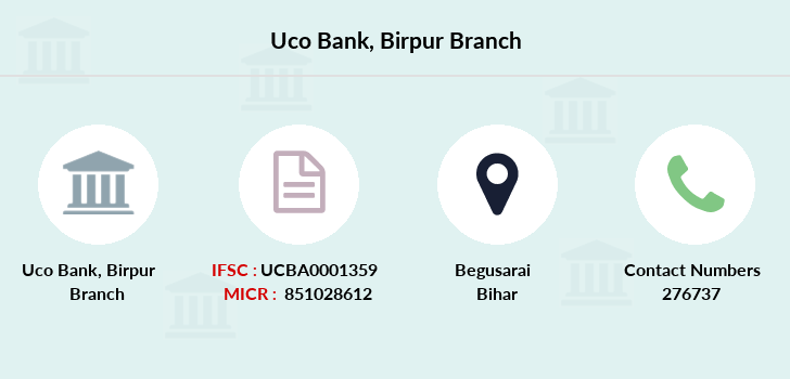 Uco-bank Birpur branch