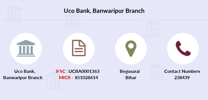 Uco-bank Banwaripur branch