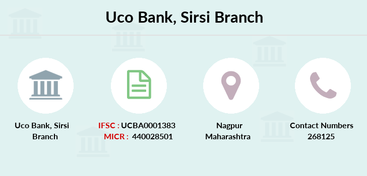 Uco-bank Sirsi branch