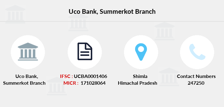 Uco-bank Summerkot branch