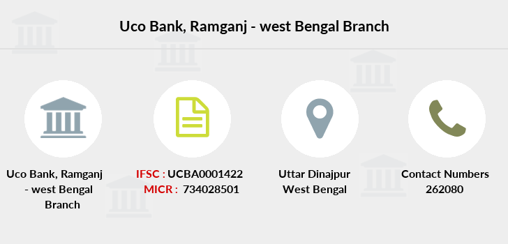 Uco-bank Ramganj-west-bengal branch