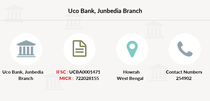 Uco-bank Junbedia branch