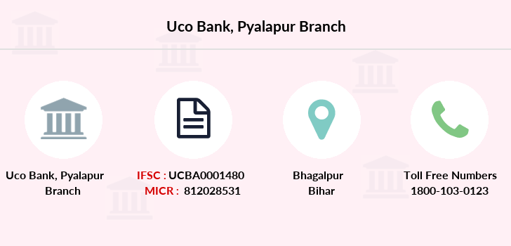 Uco-bank Pyalapur branch