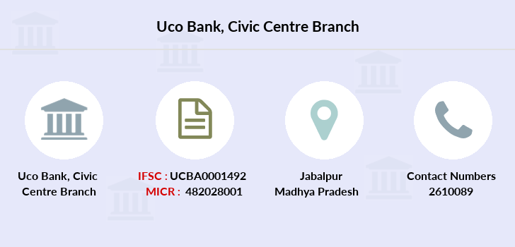 Uco-bank Civic-centre branch