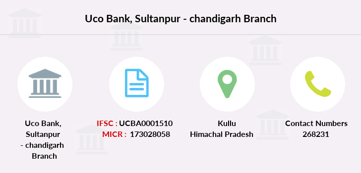 Uco-bank Sultanpur-chandigarh branch