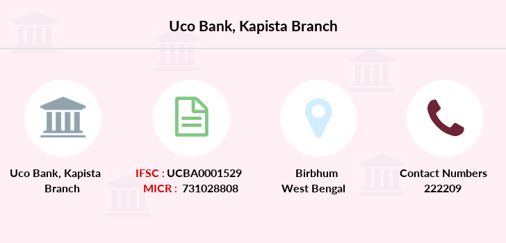 Uco-bank Kapista branch