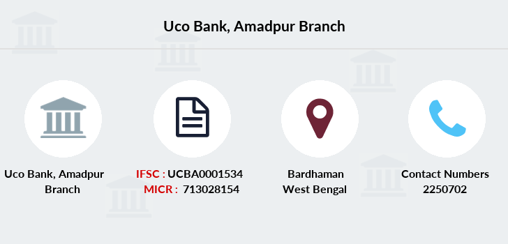 Uco-bank Amadpur branch