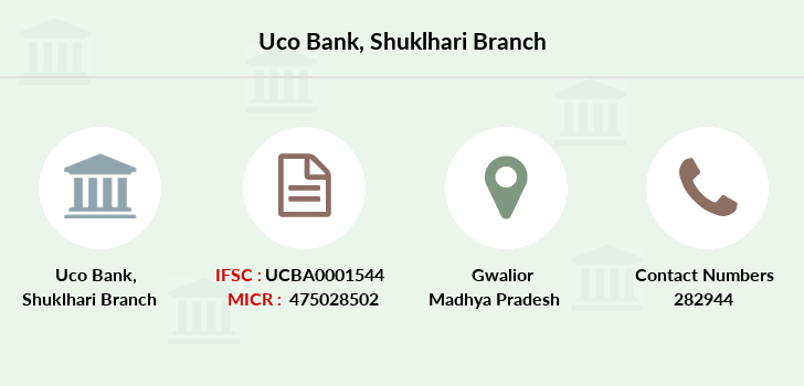 Uco-bank Shuklhari branch