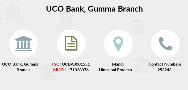 Uco-bank Gumma branch