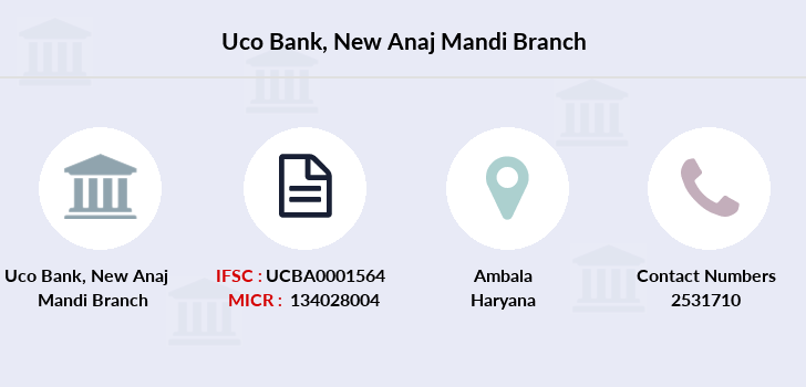Uco-bank New-anaj-mandi branch