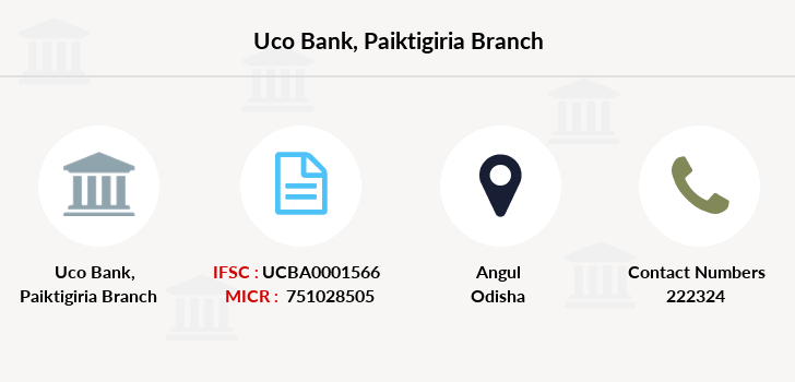 Uco-bank Paiktigiria branch