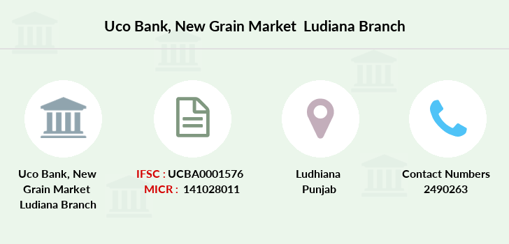 Uco-bank New-grain-market-ludiana branch