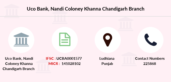 Uco-bank Nandi-coloney-khanna-chandigarh branch