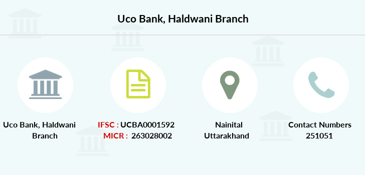 Uco-bank Haldwani branch