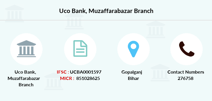 Uco-bank Muzaffarabazar branch
