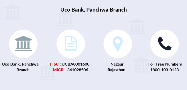 Uco-bank Panchwa branch