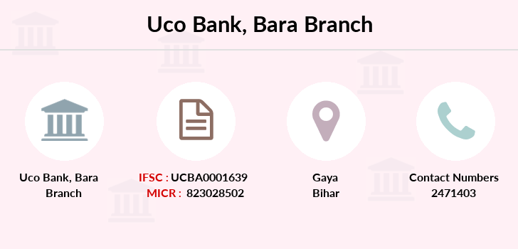Uco-bank Bara branch