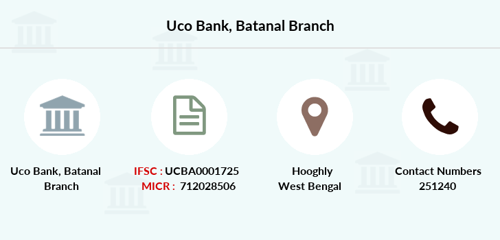 Uco-bank Batanal branch