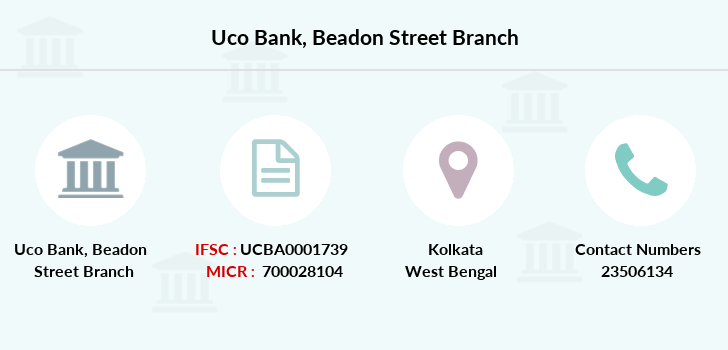 Uco-bank Beadon-street branch