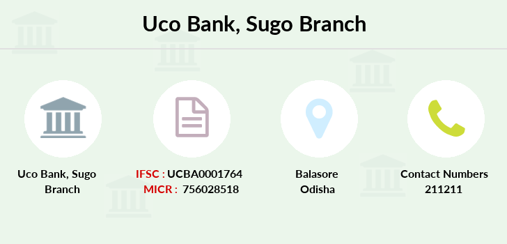 Uco-bank Sugo branch