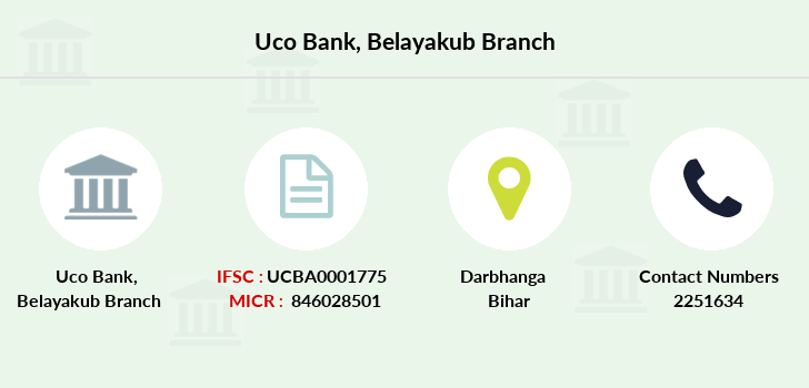 Uco-bank Belayakub branch