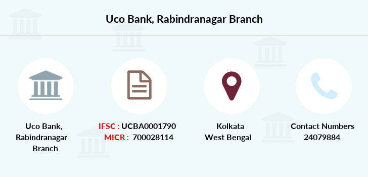 Uco-bank Rabindranagar branch
